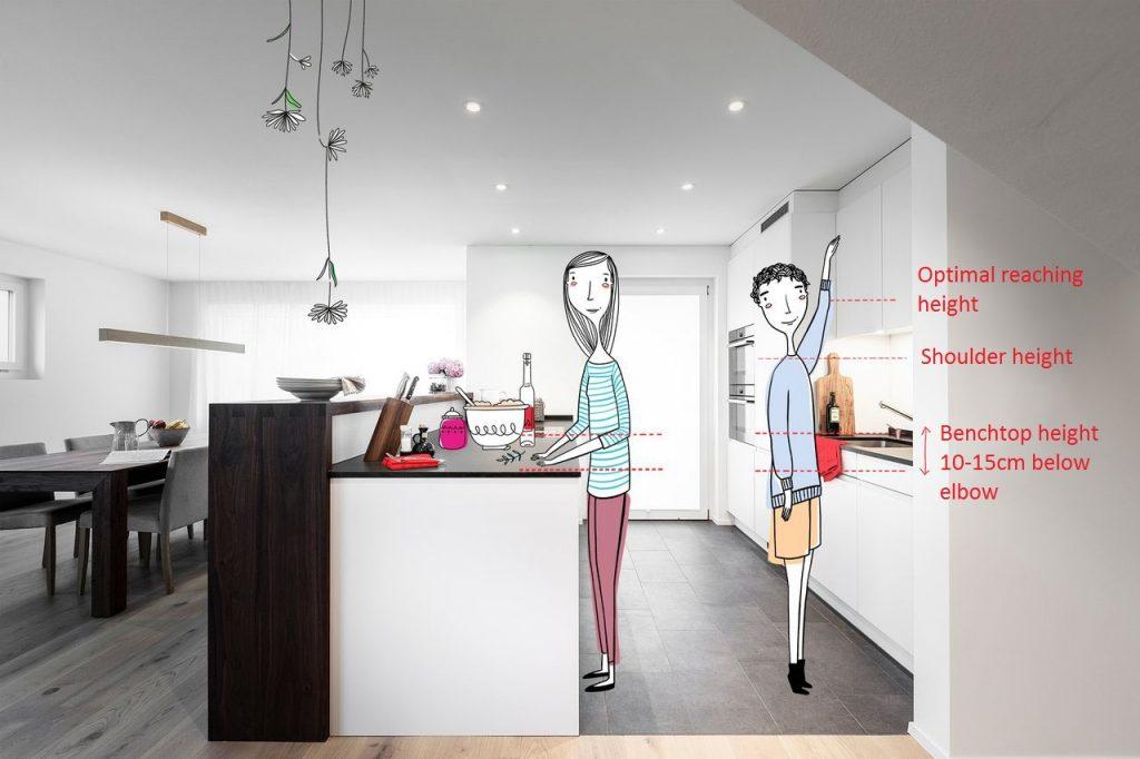 kitchen benchtop height